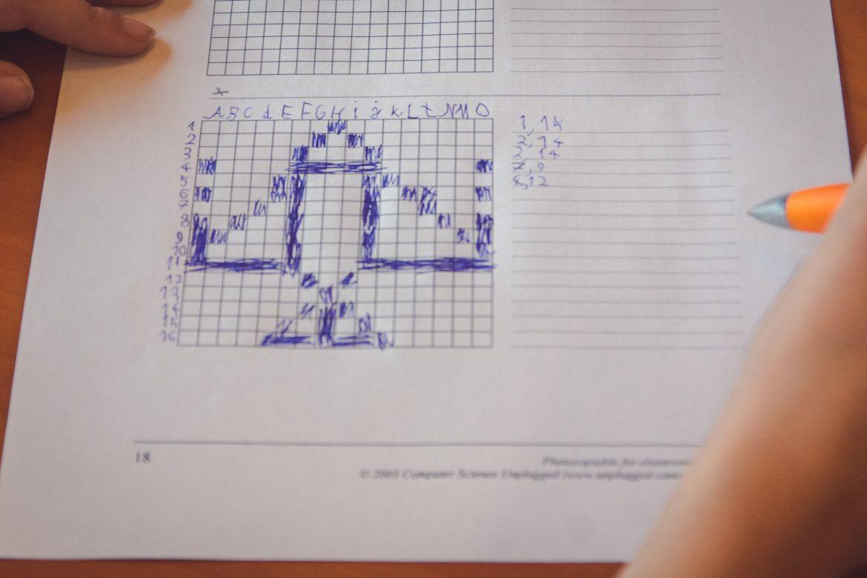 Kodowanie binarne